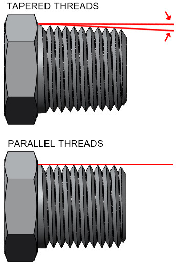 Intro Tapered Threads Compared With Parallel Threads