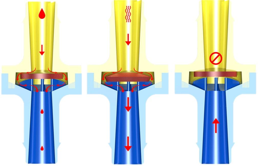 How Do Diaphragm Check Valves Work? | ISM