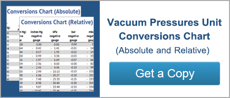 Kpa to bar conversion table images table decoration ideas - Atmospheric pressure conversion table ...