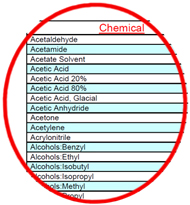 Chemical Names
