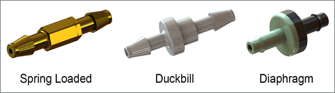 Checking out check valves an introduction ism industrial rendered color images of spring loaded duckbill and diaphragm miniature check valves ccuart Choice Image